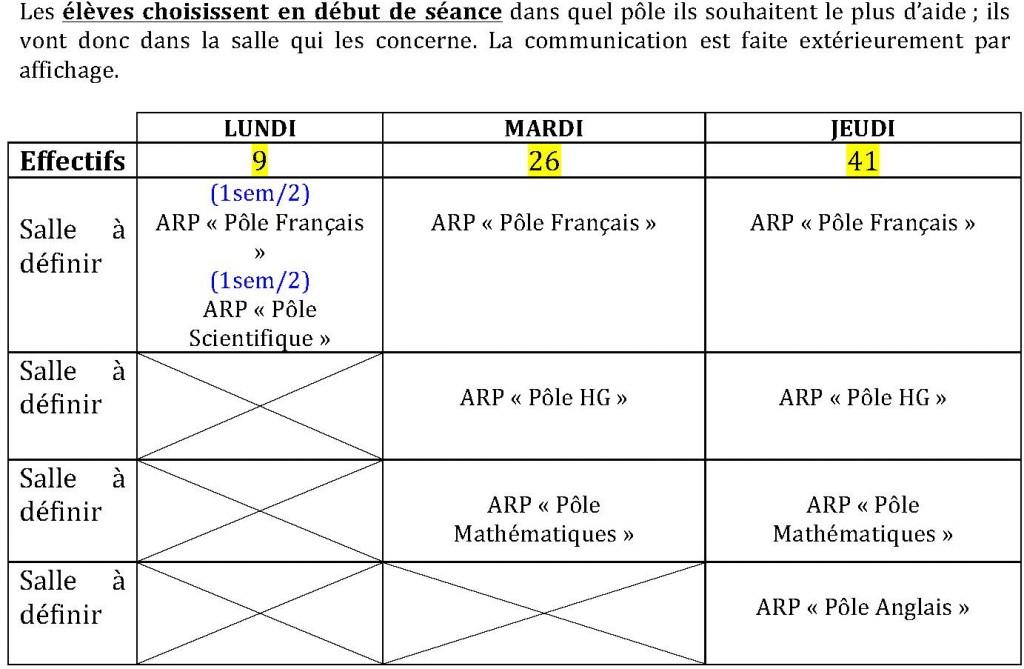 ARP_3