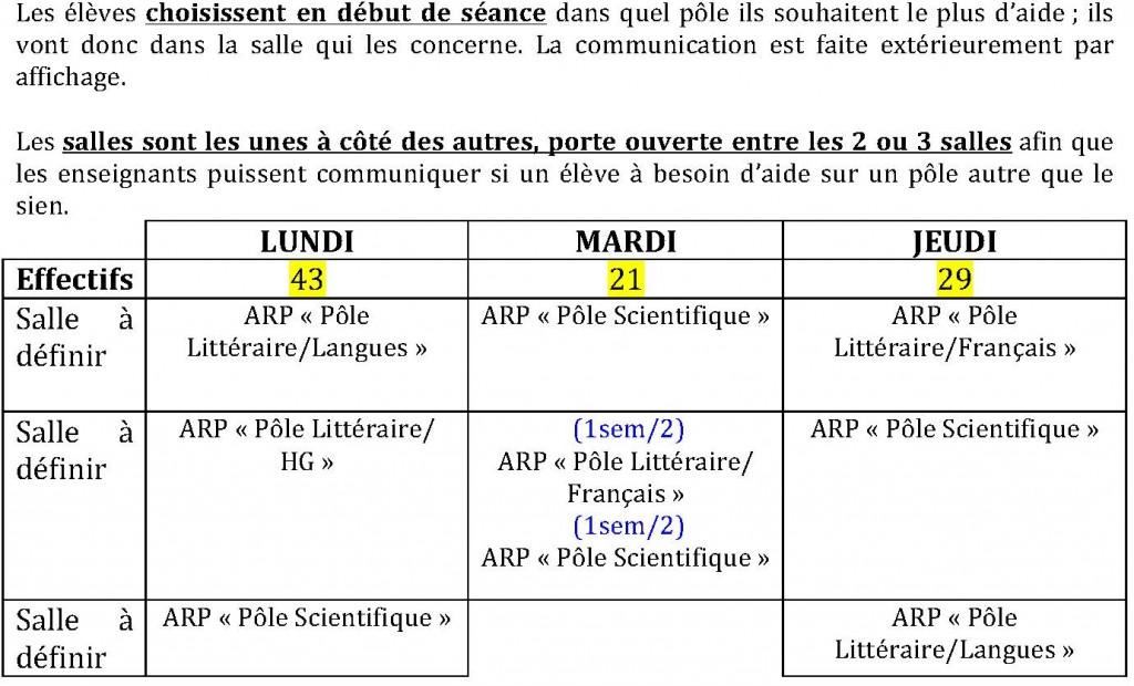 ARP_4